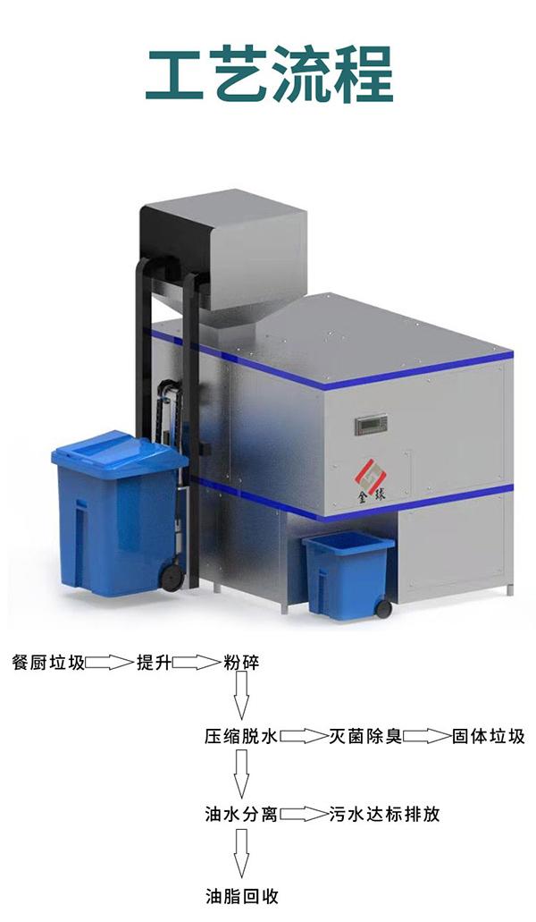 小型餐饮垃圾油水分离一体机